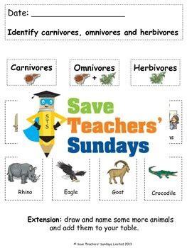 carnivores omnivores  herbivores lesson plan