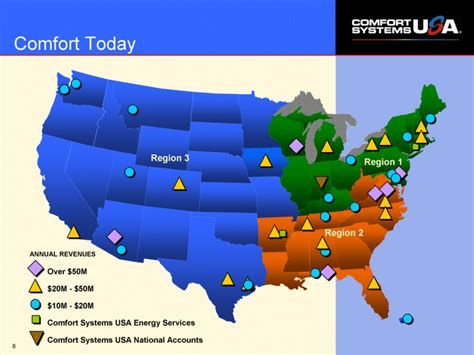 comfort systems usa graphic