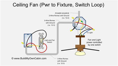 how do i wire a ceiling fan ceiling fan wiring diagram switch loop