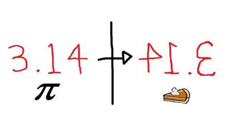 Greek Alphabet Pi Symbol