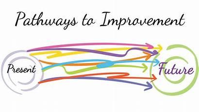 Improvement Pathways Course