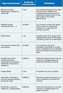 Temps De Garde Des Papiers : combien de temps faut il conserver les documents sant droit medical revue ~ Gottalentnigeria.com Avis de Voitures