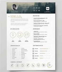 Best resume templates 15 examples to download use right for What is the best resume template