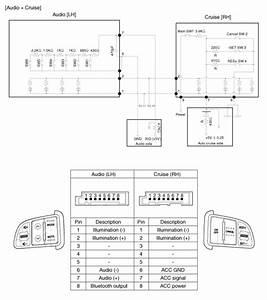 Kia Sportage  Audio Remote Control  Schematic Diagrams