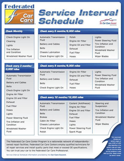 General Service Schedule Be Car Care Awarebe Car Care. Reference Letter Templates From Employer Template. Sample Summary Statement For Resumes Template. What Is A Biodata Form Template. Test Engineer Cover Letter Template. Teacher Cover Letter Example Template. Sample Admissions Counselor Cover Letter Template. Investor Contract Template. Free Sample Funeral Program Template