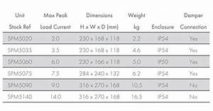Roof Units Spm5140 Single Phase Auto Transformer Fan Speed