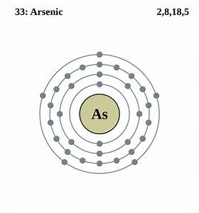 File Electron Shell 033 Arsenic Svg