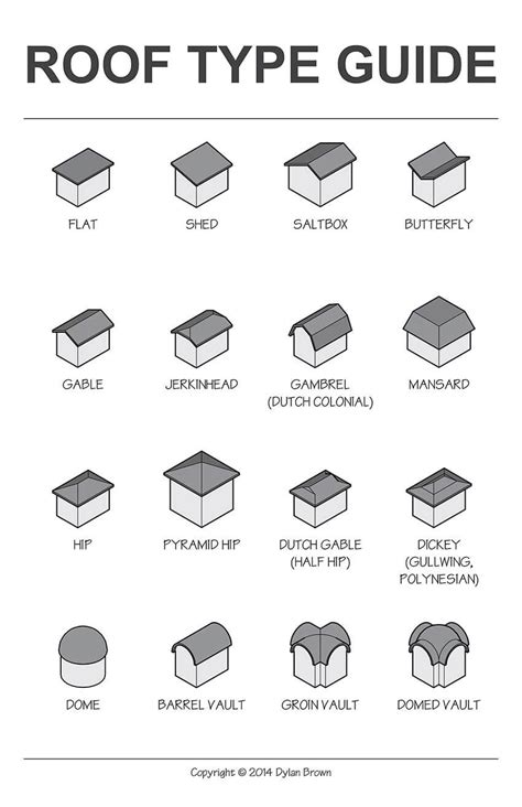 Roof Types An Illustrative Guide  Dylan Brown Designs. Arranging Items On Living Room Shelves. Living Room Decor Ideas Country. The Living Room Vouchers. How To Decorate College Living Room. How To Make Living Room Chair Covers. Living Room Curtains Designs. Living Room Color Ideas With Dark Furniture. Living Room Wallpaper Belfast