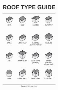 Roof Types  An Illustrative Guide