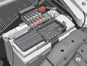 Seat Ibiza  2002 - 2008   U2013 Fuse Box Diagram