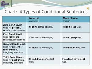 Click On  If     Conditional Sentences