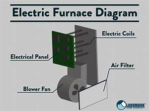 31 Electric Furnace Diagram