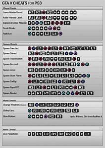 GTA5 Cheats Buy Properties for Free – LevelStuck.com