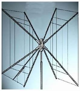 Quad Antenne Berechnen : pkw spider2e cubical quad antenne spider 2 elemente 20 15 10 m 14 21 28 mhz de ebay ~ Themetempest.com Abrechnung