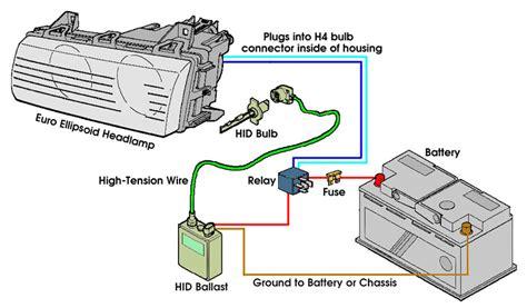 bmw e30 e36 hid lighting system installation 3 series