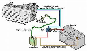 Bmw E30  E36 Hid Lighting System Installation