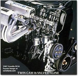 Toyota Autos  Corolla History