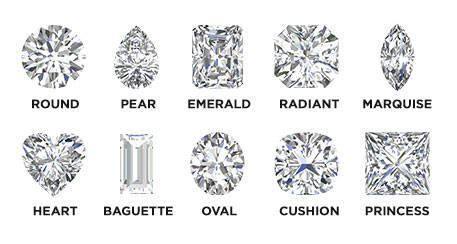 guide types cuts and quality diamondere