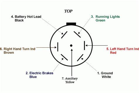 point trailer hitch wiring diagram trailer wiring diagram