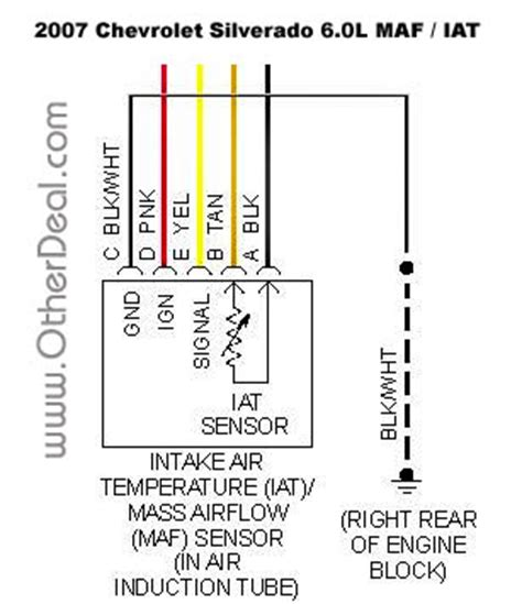 2011 Gmc Maf Iat Wiring Diagram by Mitsubishi Galant 3 8 2012 Auto Images And Specification