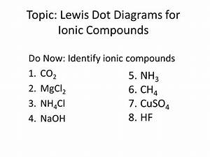 Topic  Lewis Dot Diagrams For Ionic Compounds