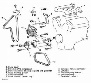 2001 Grand Am Engine Diagram Belt  U2022 Downloaddescargar Com
