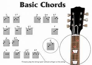 Guitar Major Chord Charts Free Download