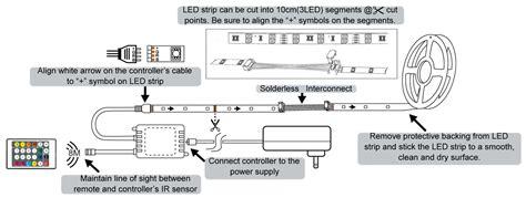 Outdoor Rgb Led Strip Light Kit Weatherproof