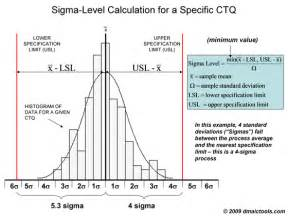 Excel Decision Tree Template Six Sigma Matrix Diagram Six Get Free Image About Wiring Diagram