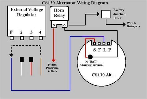 internally regulated alternater