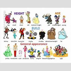 Physical Appearance  Wonderful Is That English