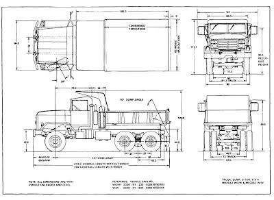 dump truck components cee  dump trucks