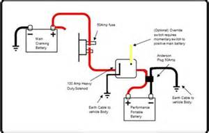 similiar guest dual battery wiring keywords wiring diagram also dual car battery wiring diagram on guest battery