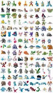 Pokemon 3D Pro Dex Hoenn