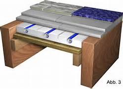 Fußbodenheizung Auf Holzbalkendecke. fu bodenheizung auf einer ...
