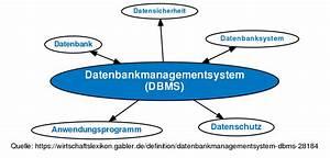 Abrechnung Definition : datenbankmanagementsystem dbms definition im gabler ~ Themetempest.com Abrechnung