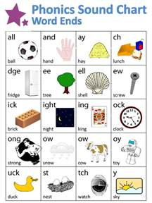 Word Sounds Phonics Worksheets