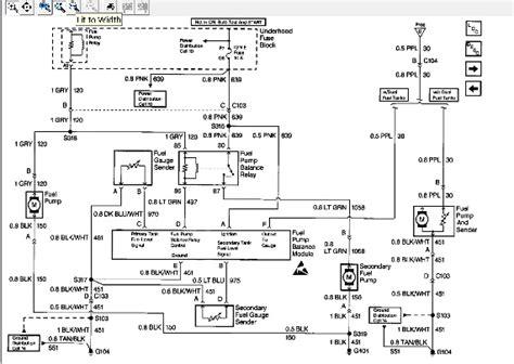 95 Chevy Diesel Wiring Diagram by Pressure Wiring Diagram Parts Wiring Diagram