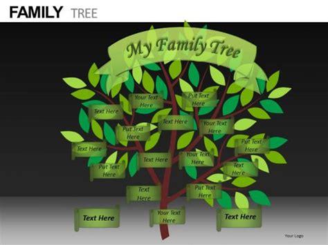 editable family tree template editable   family