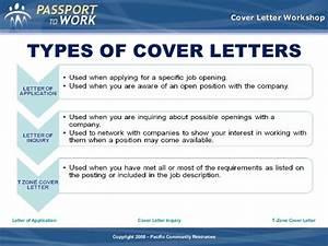 Cover Letter Workshop