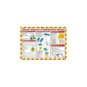 Needle Stick Sharps Injury Prevention and Safety Posters