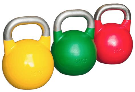 kettlebell weight which conclusions