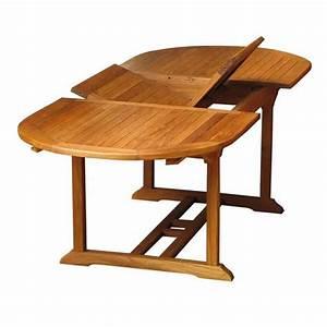 Table De Jardin Ovale : table de jardin ovale rallonge en teck huil 180 60 ~ Dailycaller-alerts.com Idées de Décoration