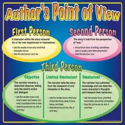 Point of View Anchor Charts 4th Grade
