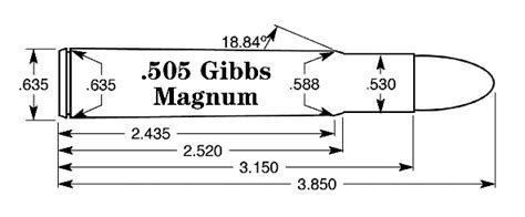 Reloading Data .505 Gibbs (barnes Reloading Manual #4