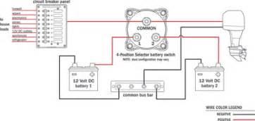 similiar boat wiring diagram keywords wiring diagram also boat battery charger wiring diagram on boat