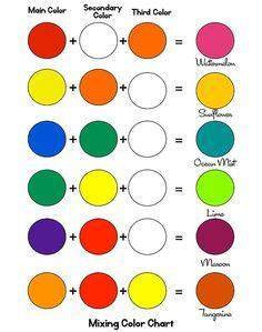 creating a rainbow chart create and color mixing