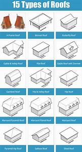 36 Types Of Roofs For Houses  Illustrated Guide