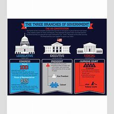 The Three Branches Of Government Chart Grade K8  Carsondellosa Publishing