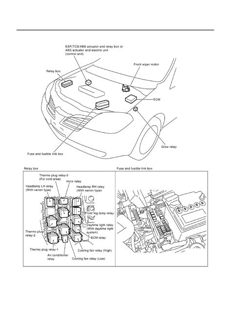 terrific nissan primera p12 fuse box diagram ideas best